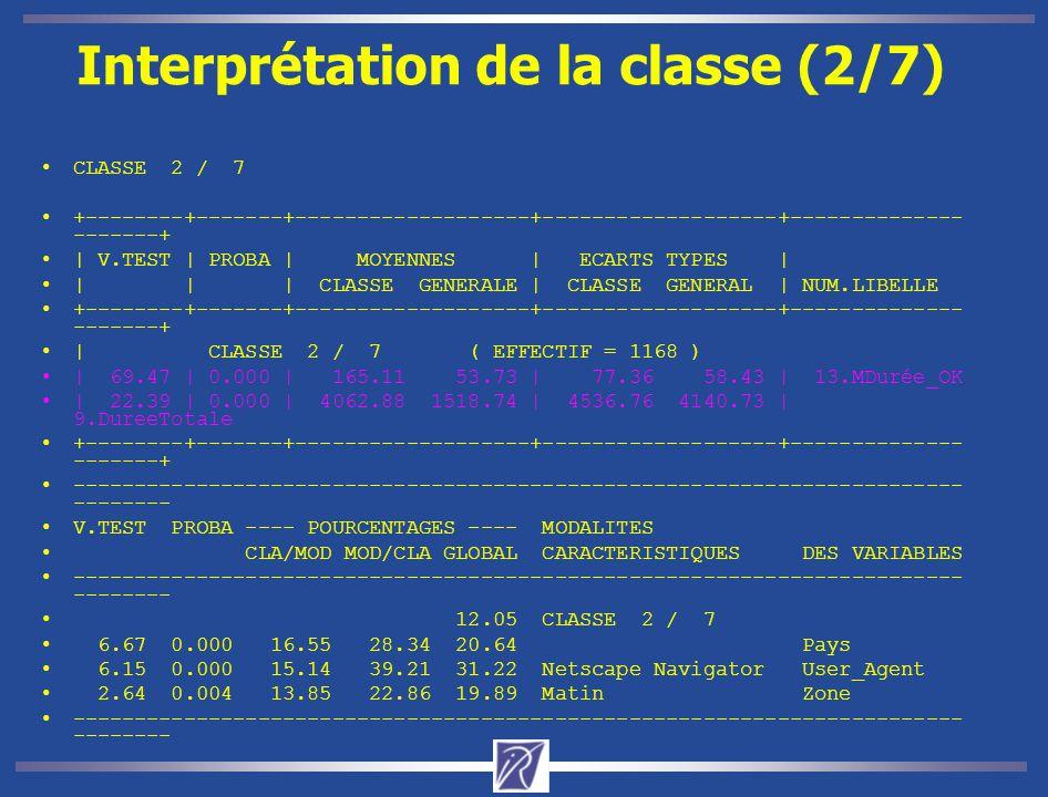 Interprétation de la classe (2/7)