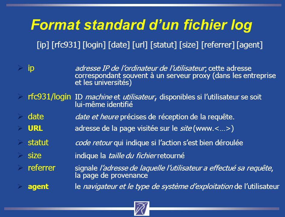 Format standard d'un fichier log