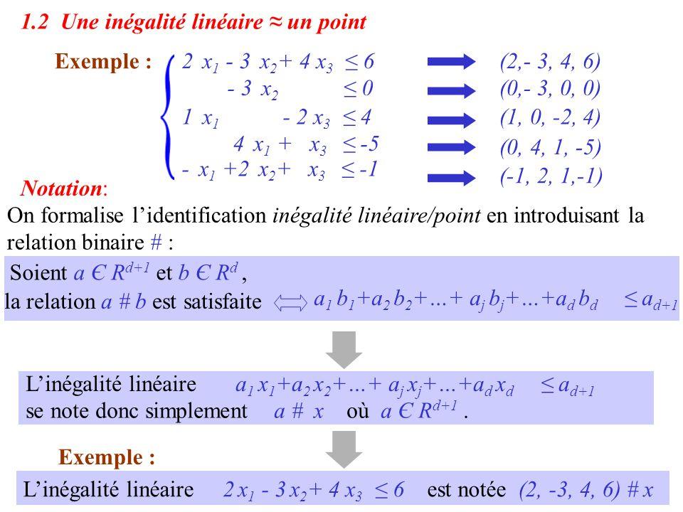 1.2 Une inégalité linéaire ≈ un point