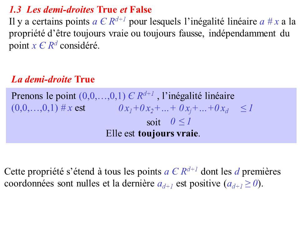 1.3 Les demi-droites True et False