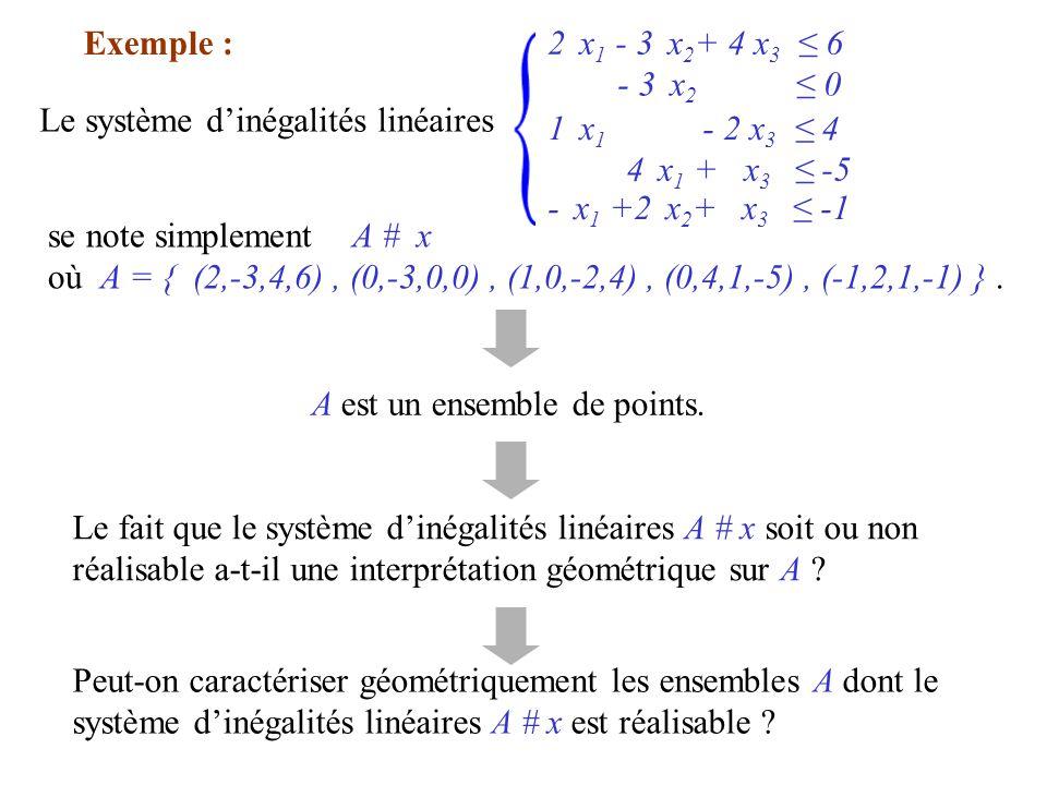 Exemple : 2 x1 - 3 x2+ 4 x3 ≤ 6. - 3 x2 ≤ 0. Le système d'inégalités linéaires.