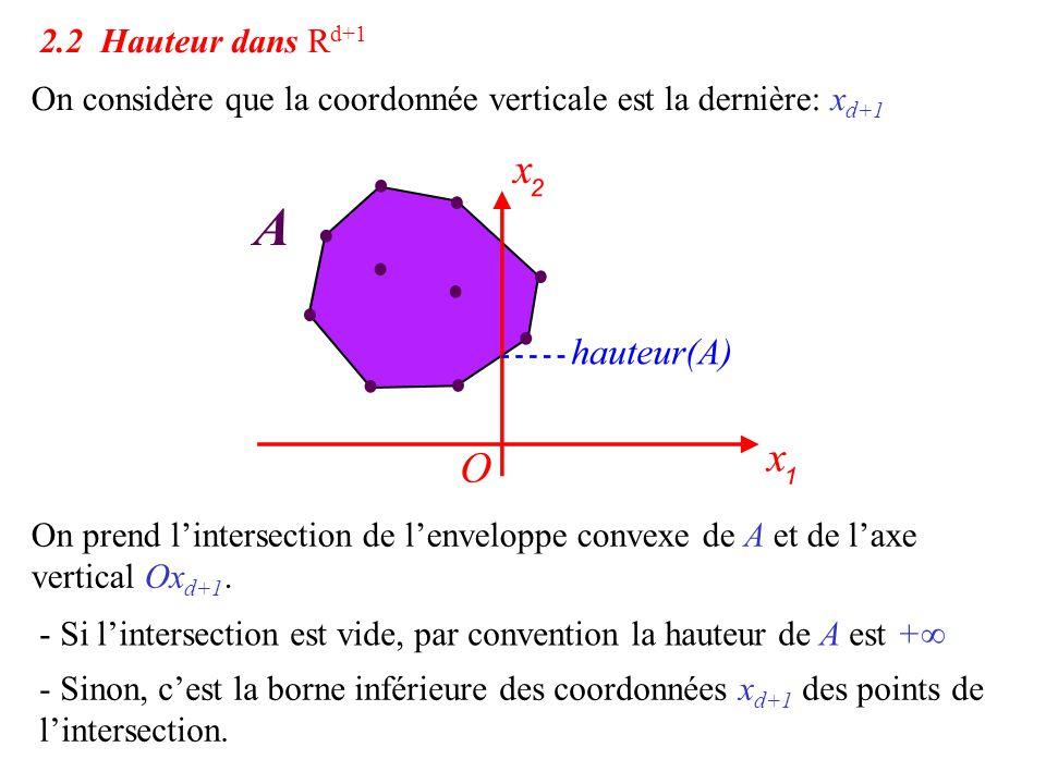 2.2 Hauteur dans Rd+1 On considère que la coordonnée verticale est la dernière: xd+1.