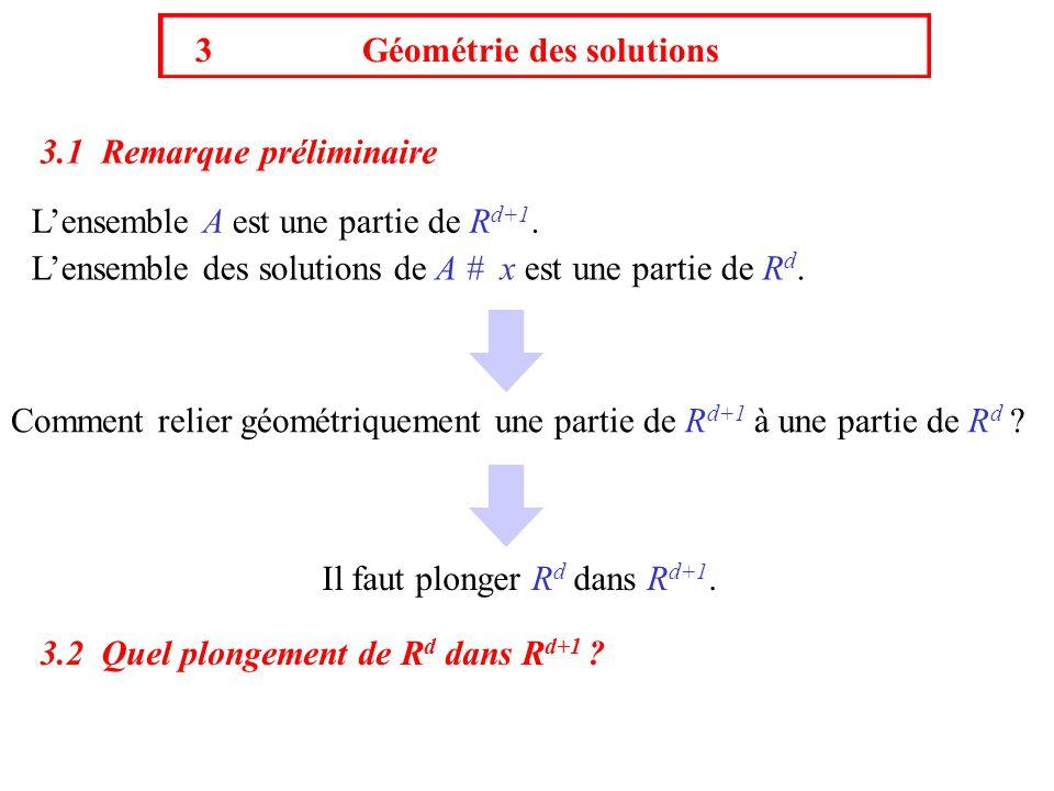 3 Géométrie des solutions