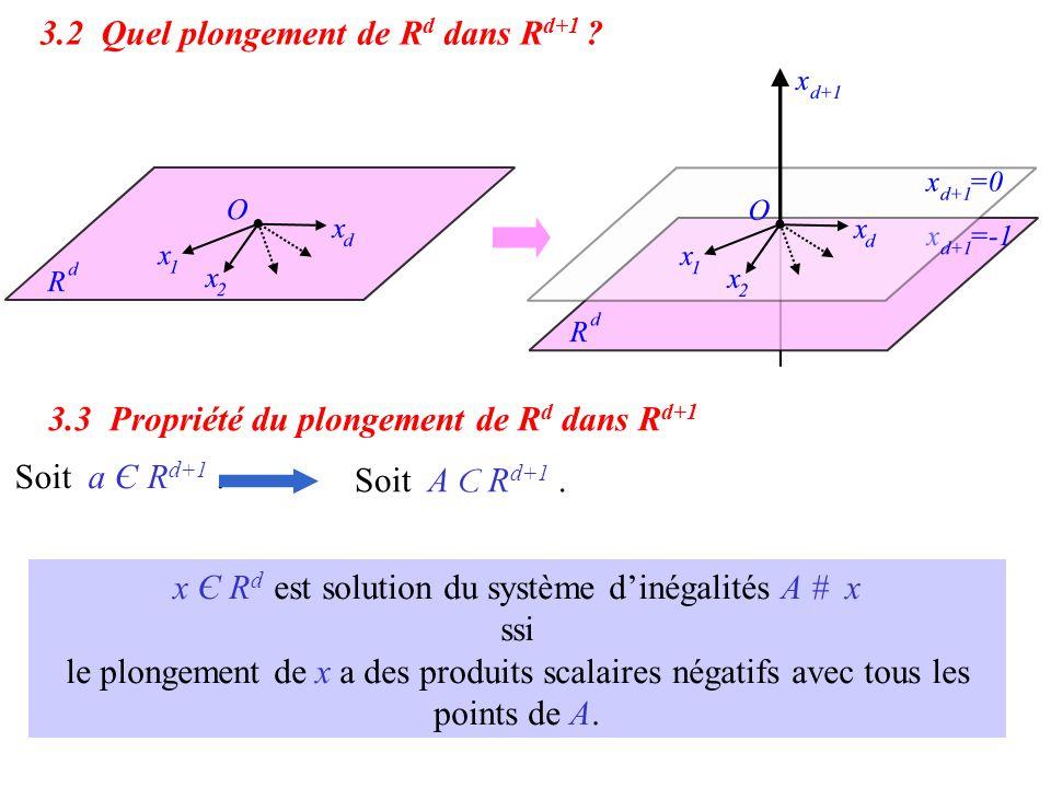 x Є Rd est solution du système d'inégalités A # x