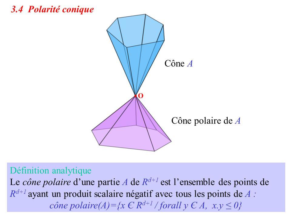 cône polaire(A)={x Є Rd+1 / forall y Є A, x.y ≤ 0}