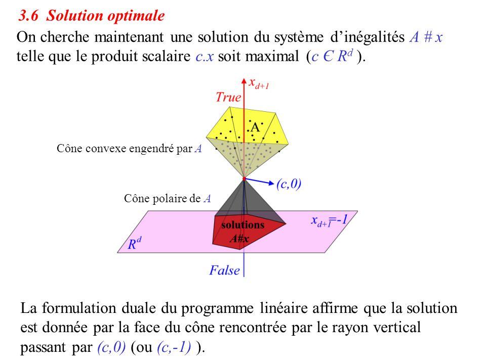 3.6 Solution optimale On cherche maintenant une solution du système d'inégalités A # x telle que le produit scalaire c.x soit maximal (c Є Rd ).
