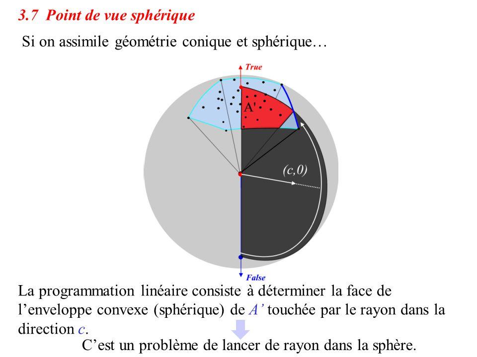 3.7 Point de vue sphérique Si on assimile géométrie conique et sphérique…