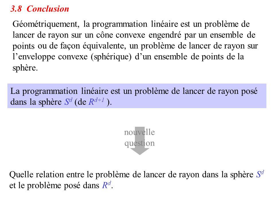 3.8 Conclusion Géométriquement, la programmation linéaire est un problème de lancer de rayon sur un cône convexe engendré par un ensemble de points.