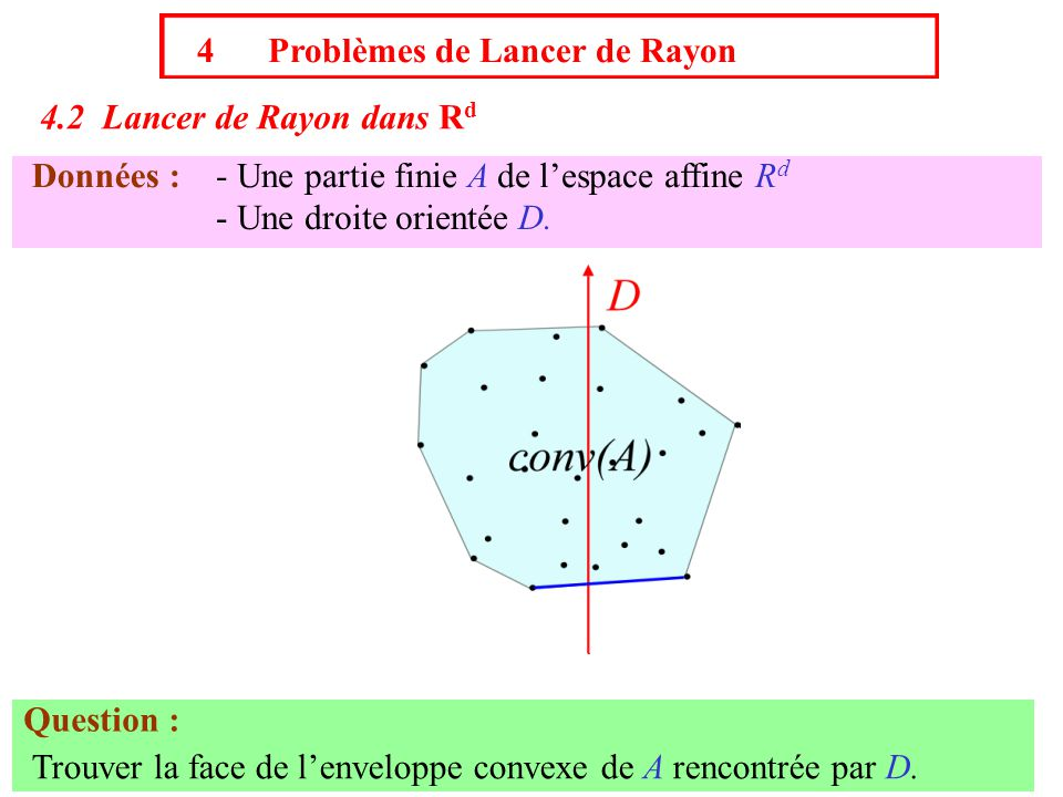 4 Problèmes de Lancer de Rayon
