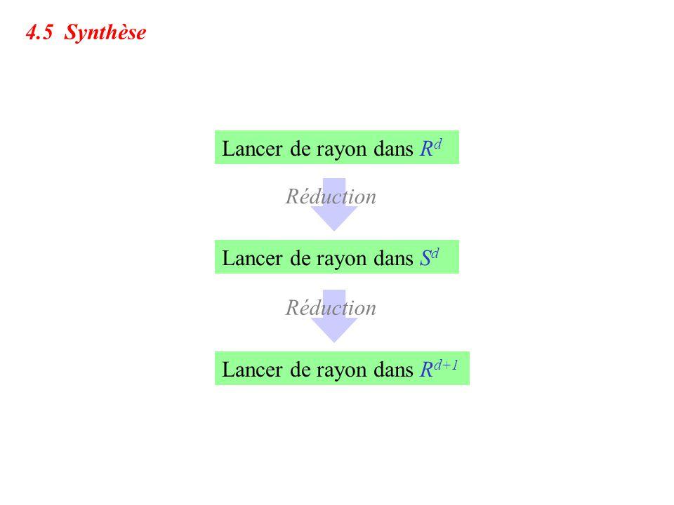 4.5 Synthèse Lancer de rayon dans Rd. Réduction.