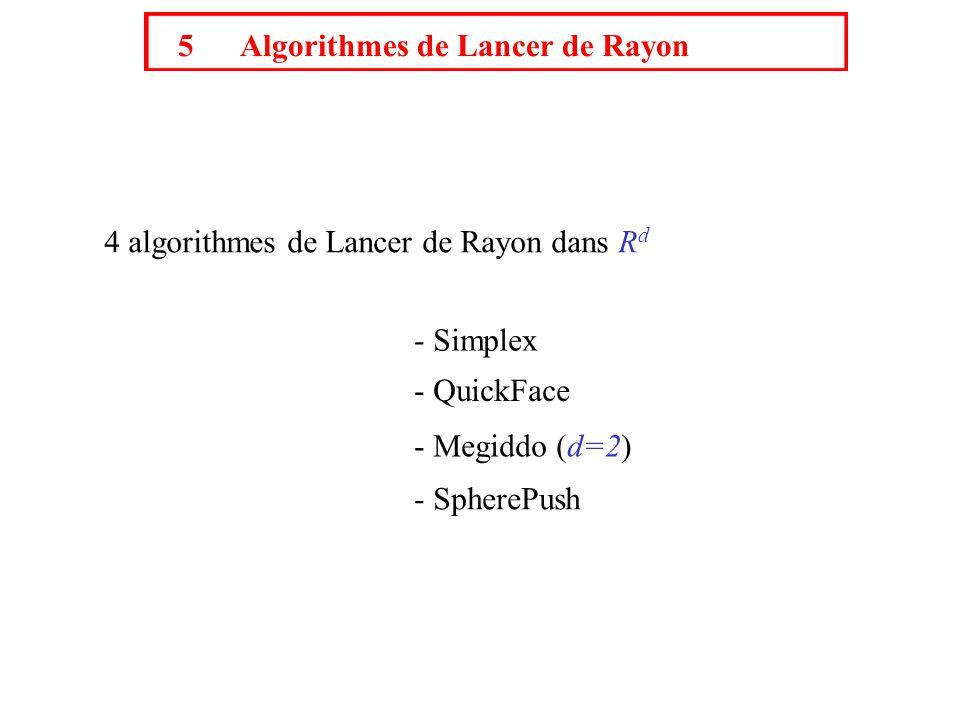 5 Algorithmes de Lancer de Rayon