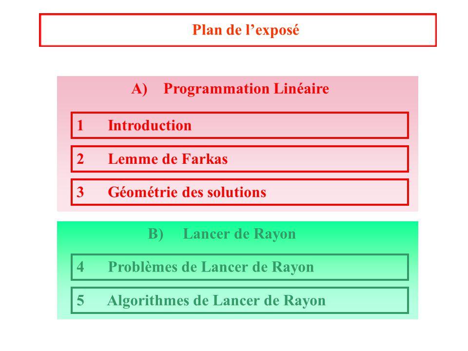 Plan de l'exposé A) Programmation Linéaire. 1 Introduction. 2 Lemme de Farkas. 3 Géométrie des solutions.