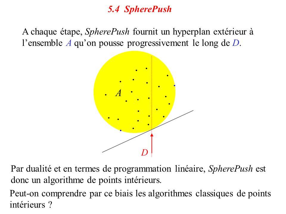 5.4 SpherePush A chaque étape, SpherePush fournit un hyperplan extérieur à l'ensemble A qu'on pousse progressivement le long de D.