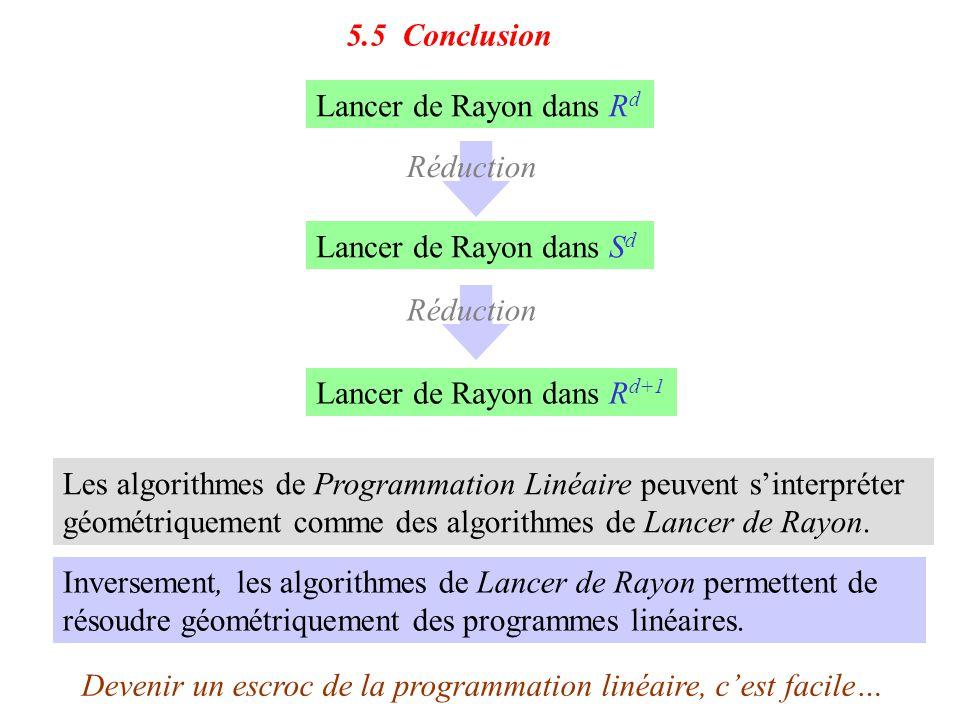 5.5 Conclusion Lancer de Rayon dans Rd. Réduction. Lancer de Rayon dans Sd. Réduction. Lancer de Rayon dans Rd+1.