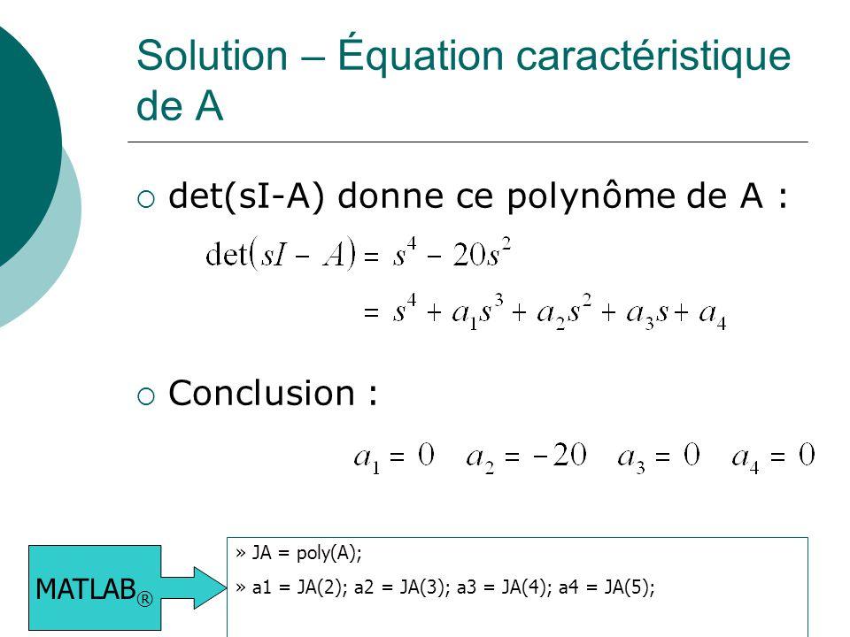 Solution – Équation caractéristique de A