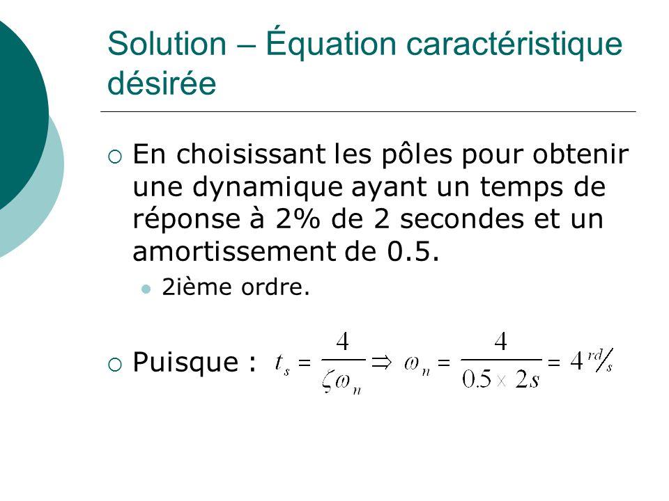 Solution – Équation caractéristique désirée