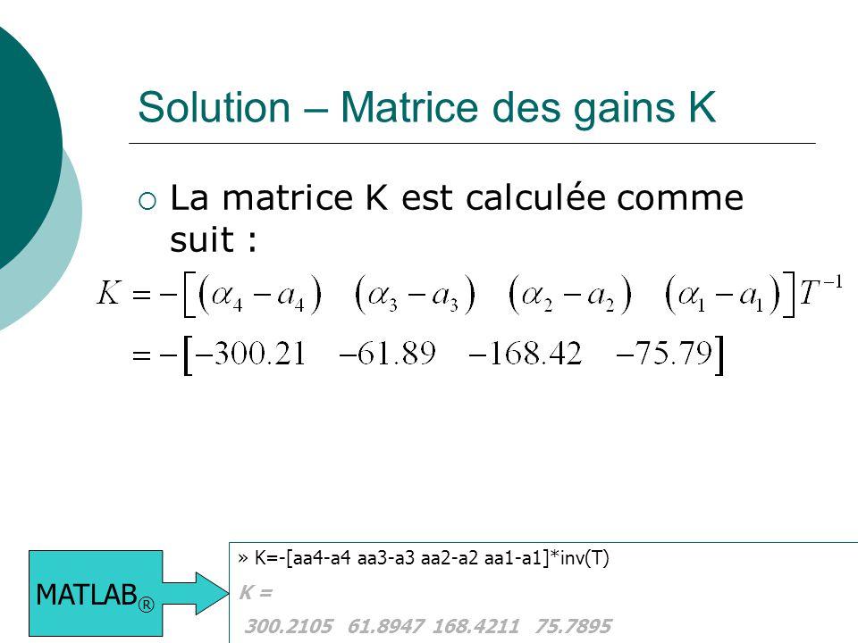 Solution – Matrice des gains K