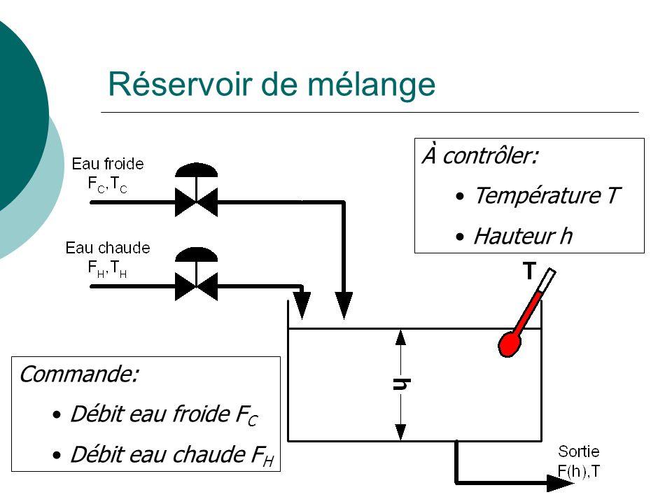 Réservoir de mélange À contrôler: Température T Hauteur h Commande: