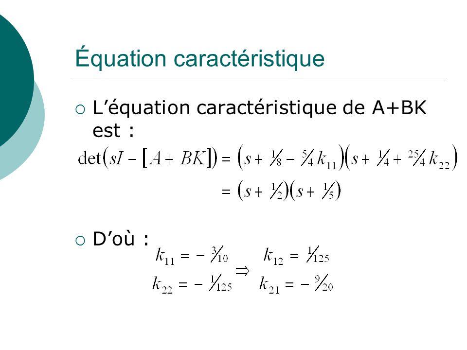 Équation caractéristique