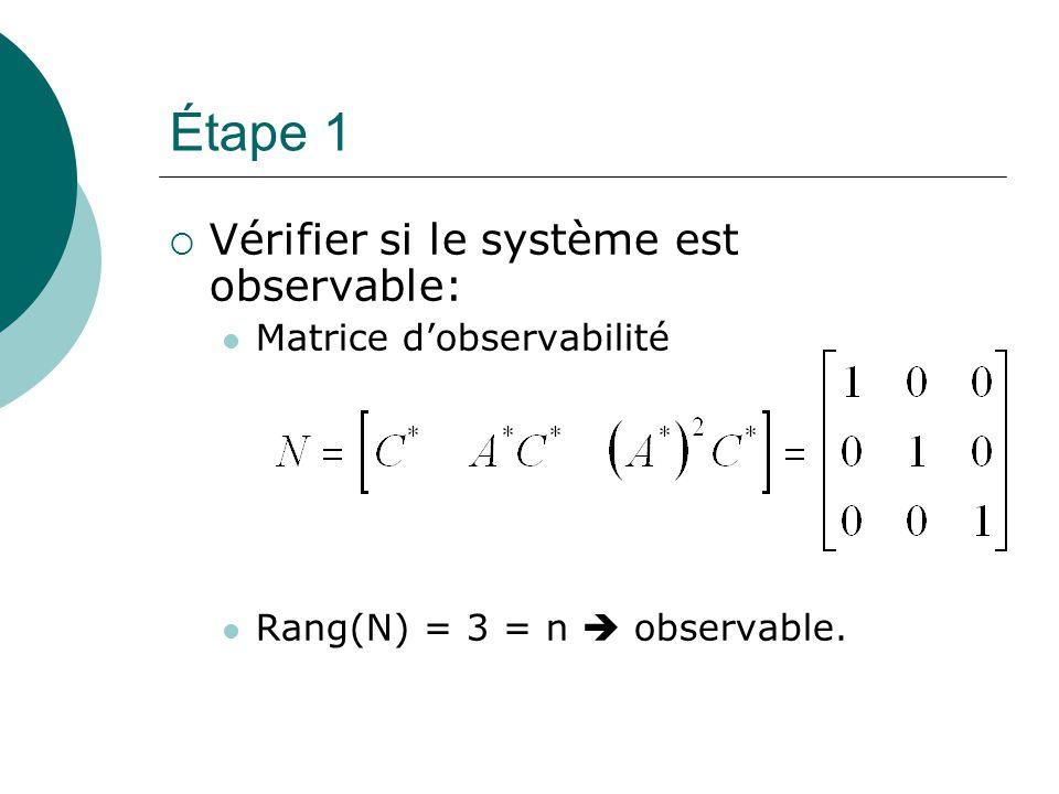 Étape 1 Vérifier si le système est observable: Matrice d'observabilité