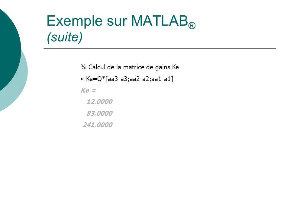 Exemple sur MATLAB® (suite)