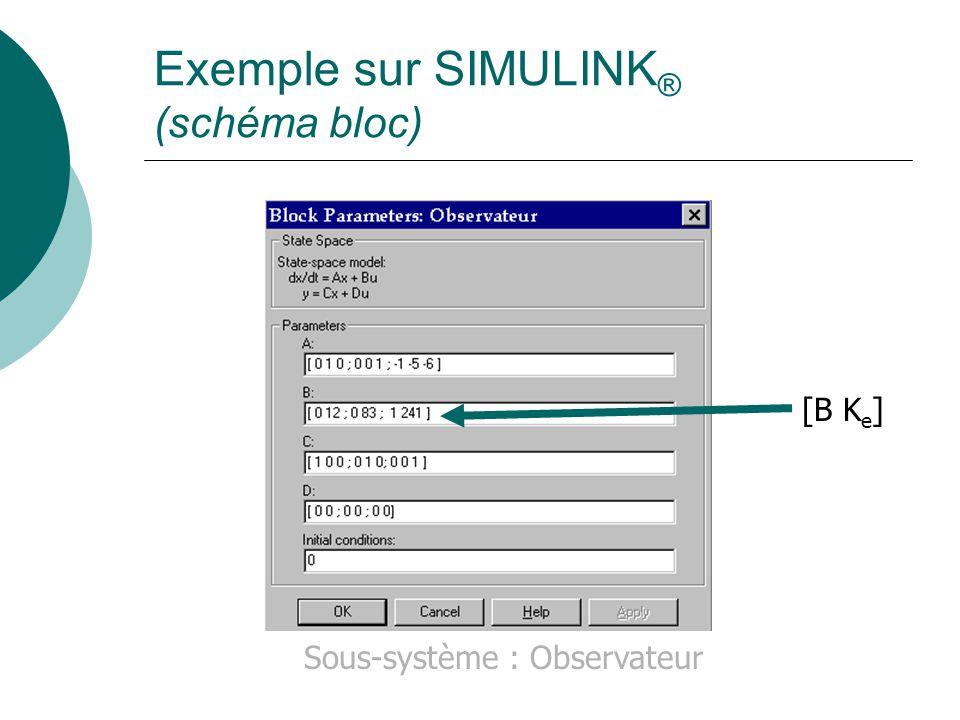 Exemple sur SIMULINK® (schéma bloc)