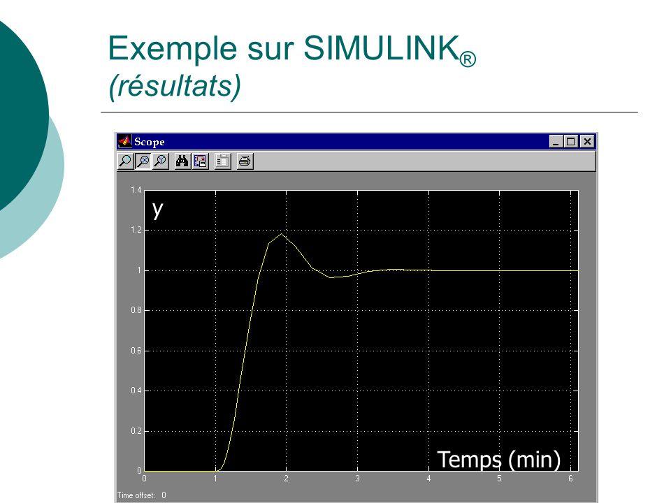 Exemple sur SIMULINK® (résultats)