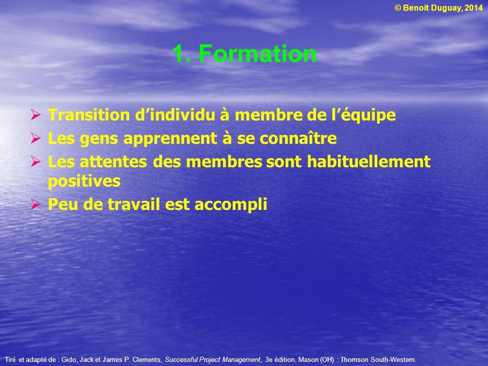 1. Formation Transition d'individu à membre de l'équipe
