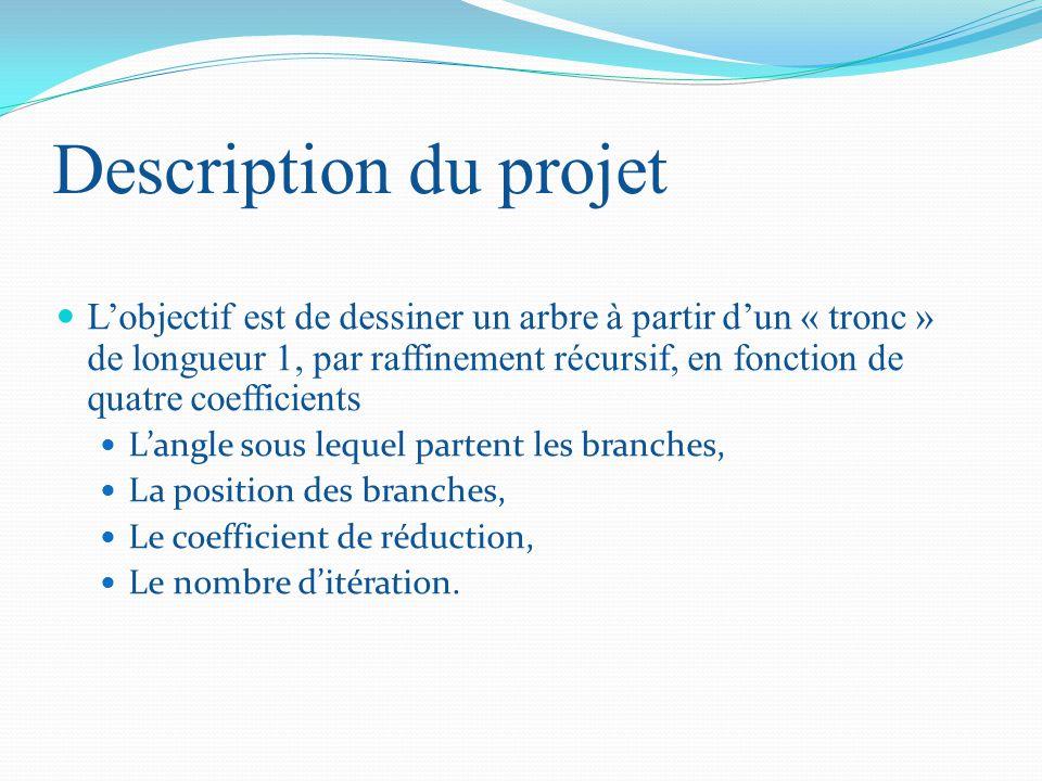 Description du projet