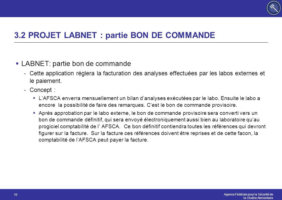 3.2 PROJET LABNET : partie BON DE COMMANDE
