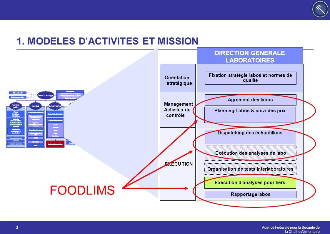 1. MODELES D'ACTIVITES ET MISSION