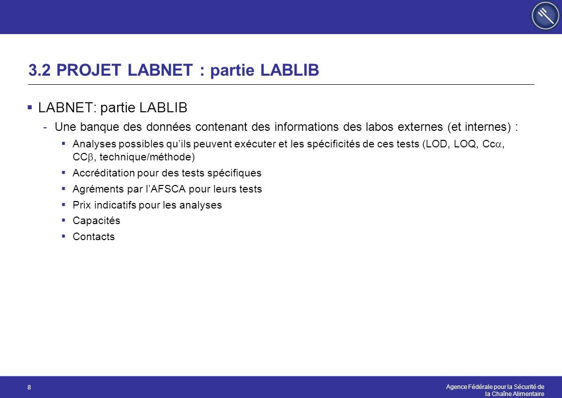 3.2 PROJET LABNET : partie LABLIB