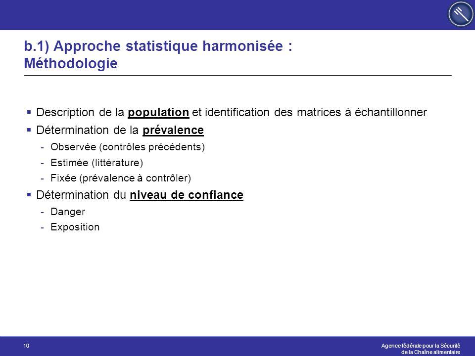b.1) Approche statistique harmonisée : Méthodologie