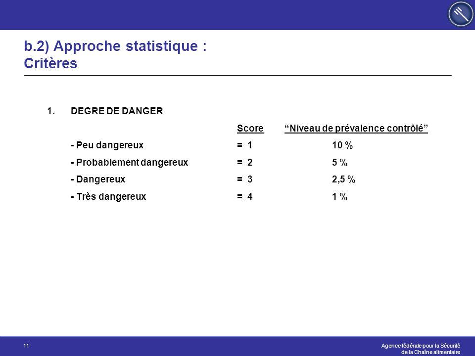 b.2) Approche statistique : Critères