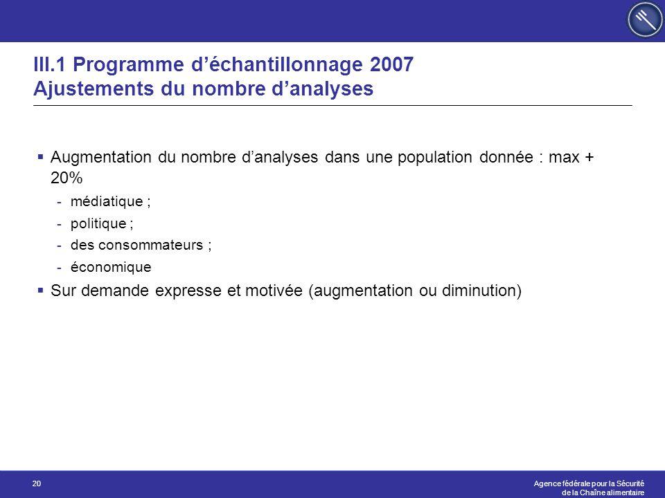 III.1 Programme d'échantillonnage 2007 Ajustements du nombre d'analyses