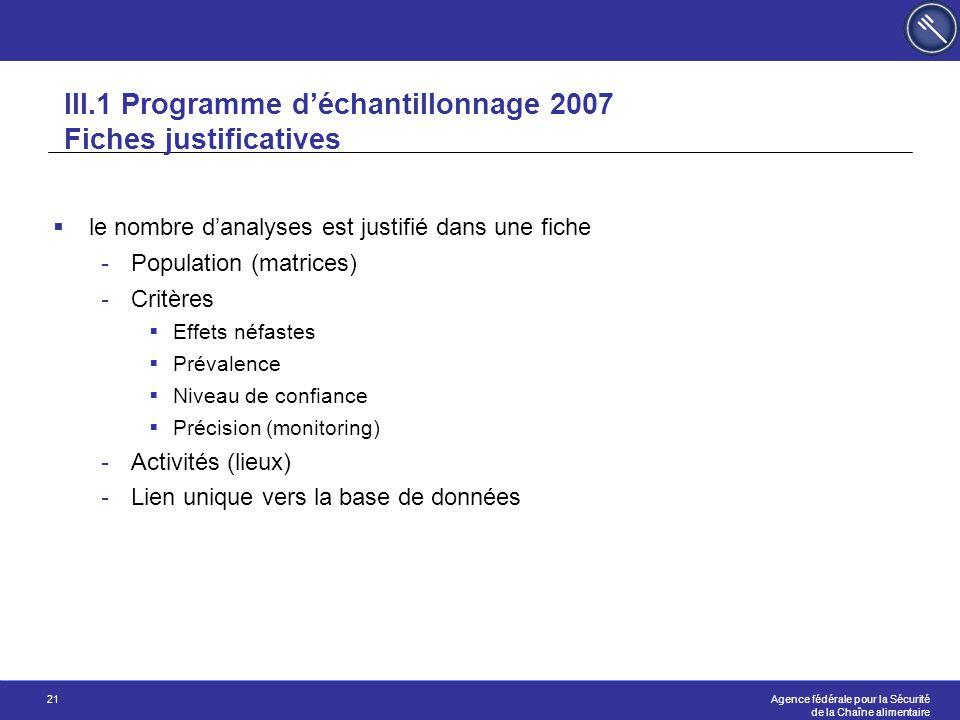 III.1 Programme d'échantillonnage 2007 Fiches justificatives