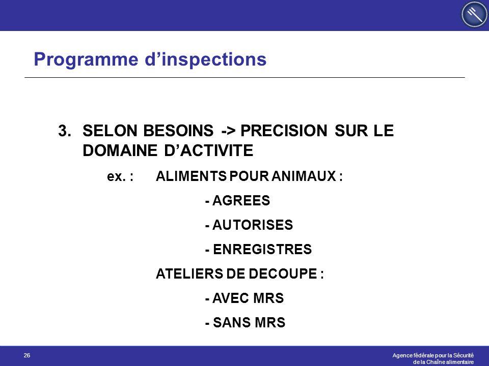 Programme d'inspections