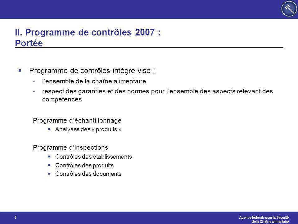 II. Programme de contrôles 2007 : Portée