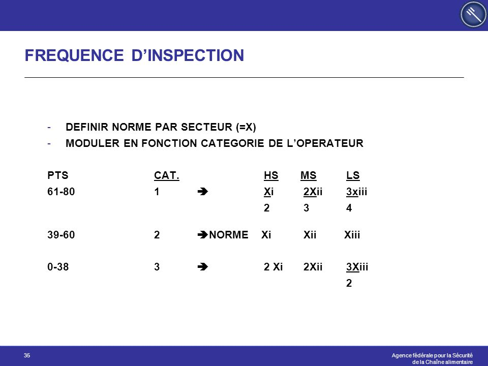 FREQUENCE D'INSPECTION