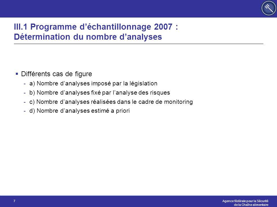 III.1 Programme d'échantillonnage 2007 : Détermination du nombre d'analyses