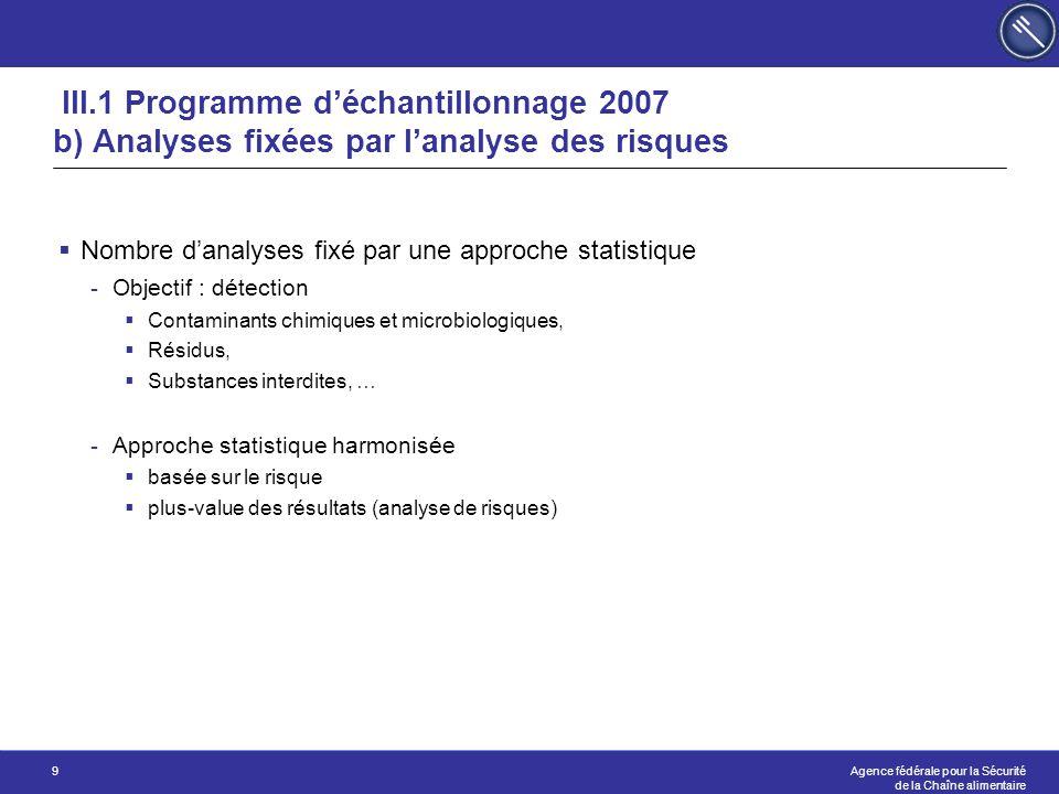 III.1 Programme d'échantillonnage 2007 b) Analyses fixées par l'analyse des risques