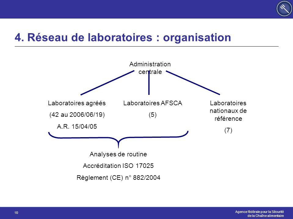 4. Réseau de laboratoires : organisation