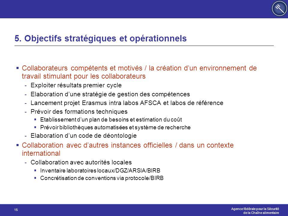 5. Objectifs stratégiques et opérationnels