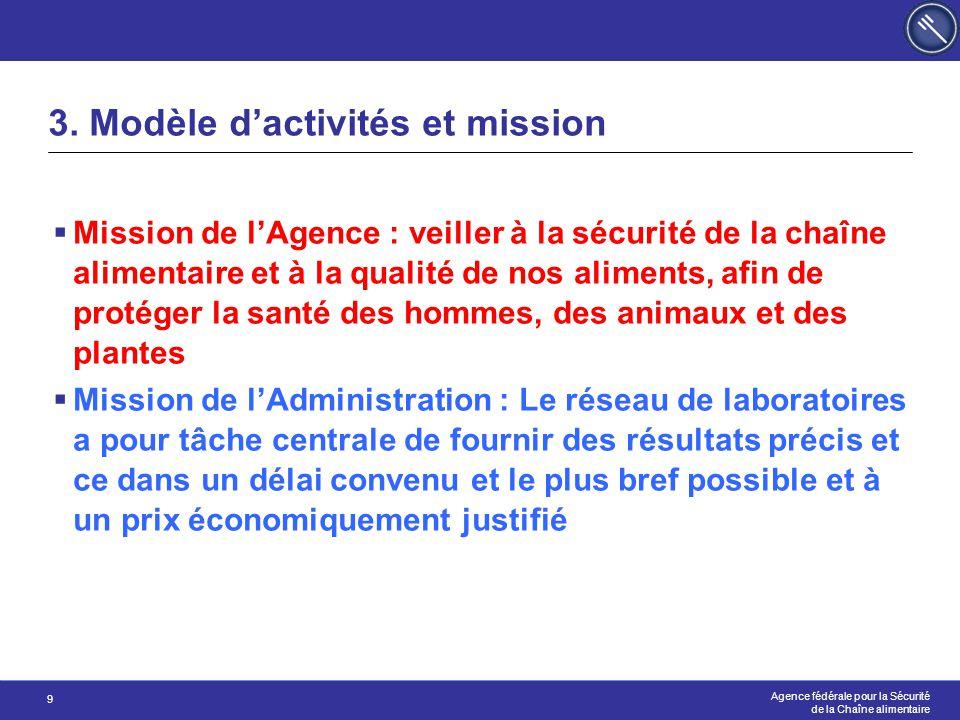 3. Modèle d'activités et mission