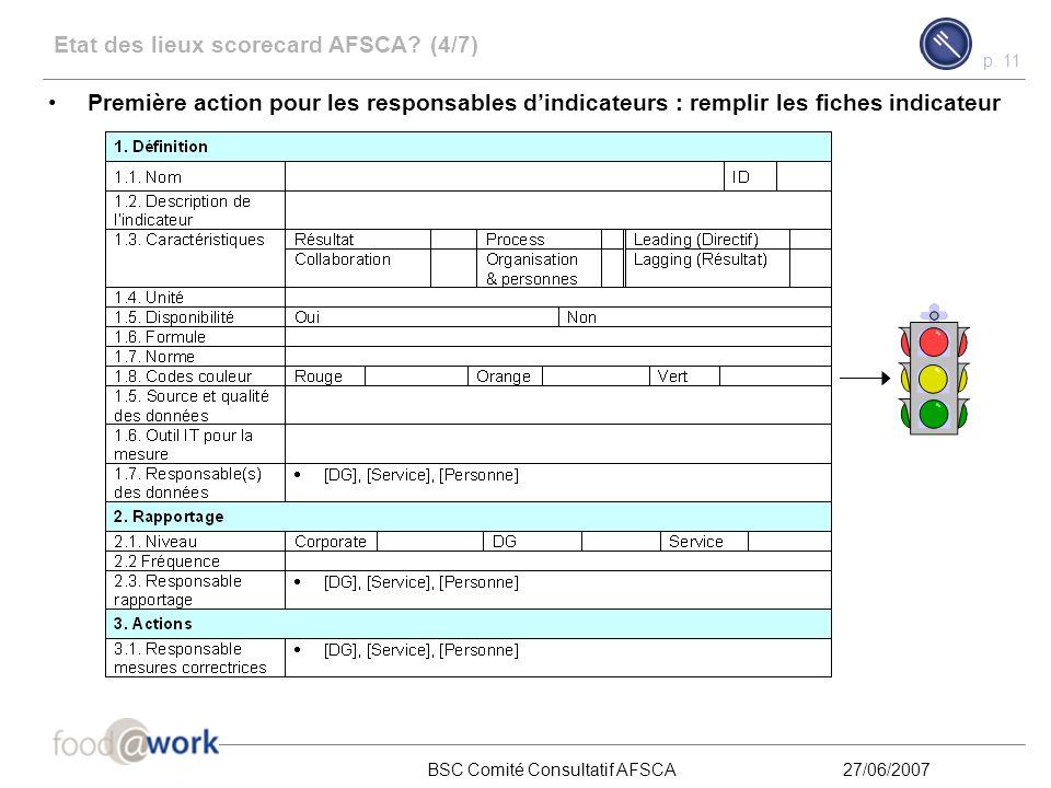 Etat des lieux scorecard AFSCA (4/7)