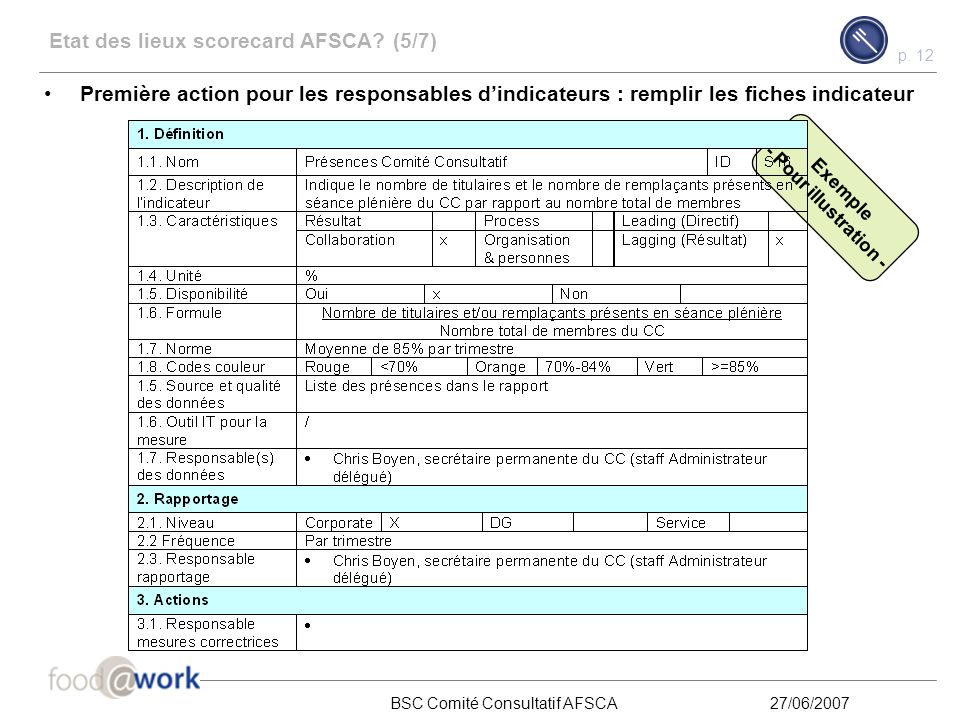 Etat des lieux scorecard AFSCA (5/7)