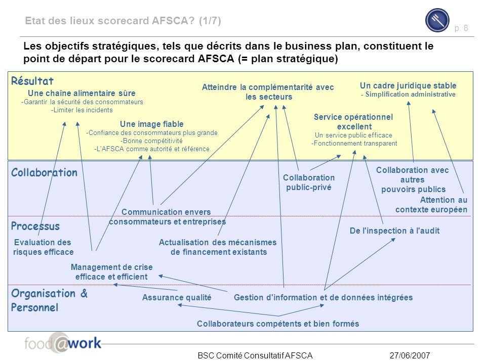 Etat des lieux scorecard AFSCA (1/7)