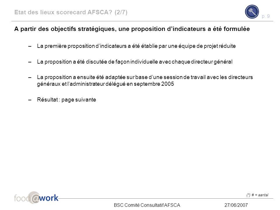 Etat des lieux scorecard AFSCA (2/7)