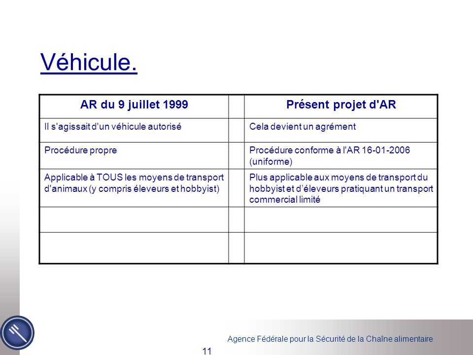 Véhicule. AR du 9 juillet 1999 Présent projet d AR