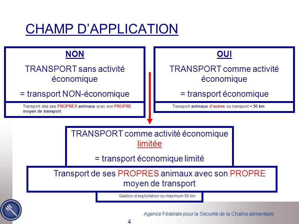 CHAMP D'APPLICATION NON TRANSPORT sans activité économique